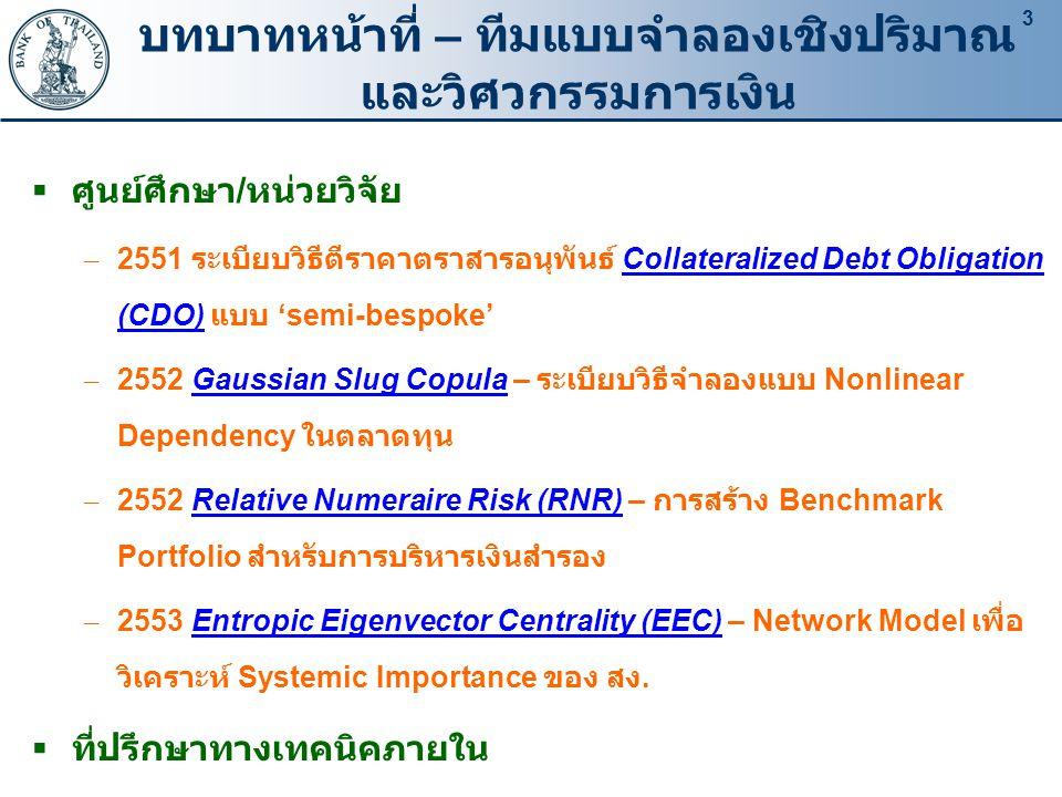 3 บทบาทหน้าที่ – ทีมแบบจำลองเชิงปริมาณ และวิศวกรรมการเงิน  ศูนย์ศึกษา / หน่วยวิจัย – 2551 ระเบียบวิธีตีราคาตราสารอนุพันธ์ Collateralized Debt Obligation (CDO) แบบ 'semi-bespoke' – 2552 Gaussian Slug Copula – ระเบียบวิธีจำลองแบบ Nonlinear Dependency ในตลาดทุน – 2552 Relative Numeraire Risk (RNR) – การสร้าง Benchmark Portfolio สำหรับการบริหารเงินสำรอง – 2553 Entropic Eigenvector Centrality (EEC) – Network Model เพื่อ วิเคราะห์ Systemic Importance ของ สง.