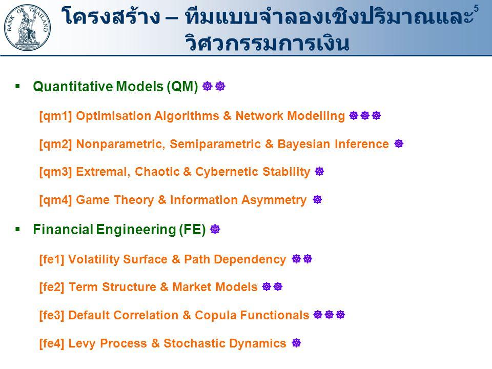 5 โครงสร้าง – ทีมแบบจำลองเชิงปริมาณและ วิศวกรรมการเงิน  Quantitative Models (QM)  [qm1] Optimisation Algorithms & Network Modelling  [qm2] Nonparametric, Semiparametric & Bayesian Inference  [qm3] Extremal, Chaotic & Cybernetic Stability  [qm4] Game Theory & Information Asymmetry   Financial Engineering (FE)  [fe1] Volatility Surface & Path Dependency  [fe2] Term Structure & Market Models  [fe3] Default Correlation & Copula Functionals  [fe4] Levy Process & Stochastic Dynamics 