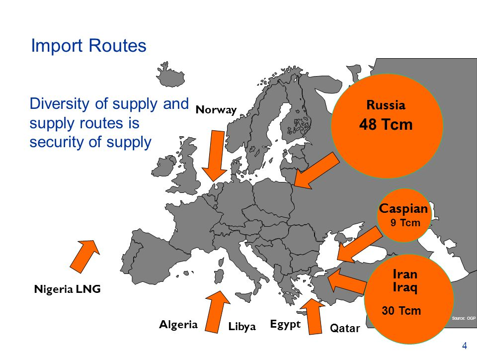 4 Import Routes Nigeria LNG Algeria Norway Libya Egypt 48 Tcm 30 Tcm Qatar Iran Iraq Russia Caspian 9 Tcm Source: OGP Diversity of supply and supply routes is security of supply