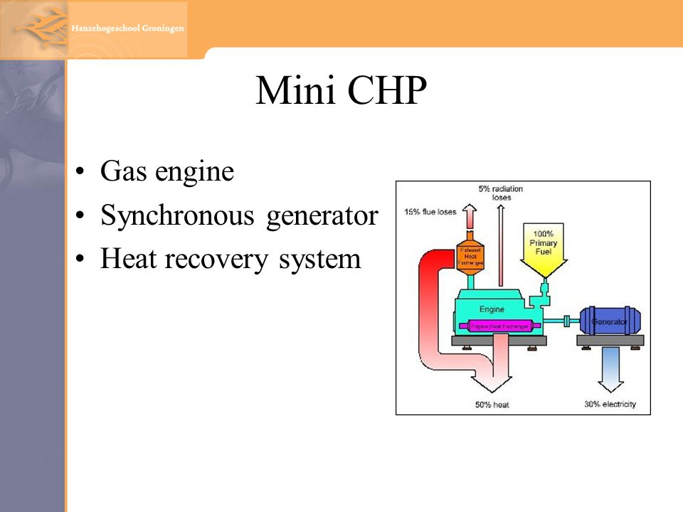 Mini CHP Gas engine Synchronous generator Heat recovery system