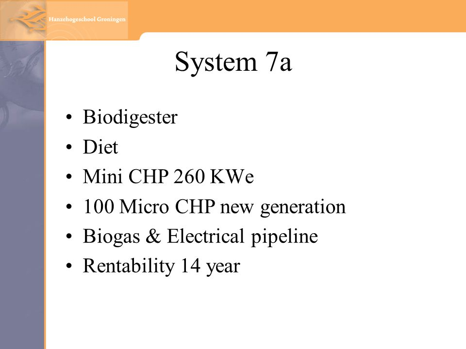 System 7a Biodigester Diet Mini CHP 260 KWe 100 Micro CHP new generation Biogas & Electrical pipeline Rentability 14 year