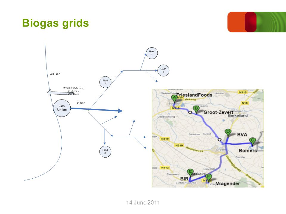 14 June 2011 Biogas grids