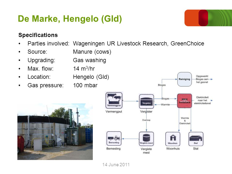 14 June 2011 De Marke, Hengelo (Gld) Specifications Parties involved:Wageningen UR Livestock Research, GreenChoice Source:Manure (cows) Upgrading:Gas washing Max.