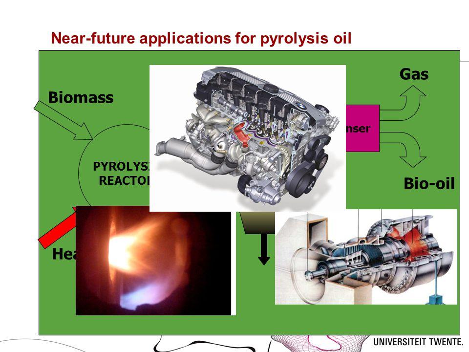 PYROLYSIS REACTOR Biomass Heat condenser Char Separation Gas Bio-oil Char Near-future applications for pyrolysis oil
