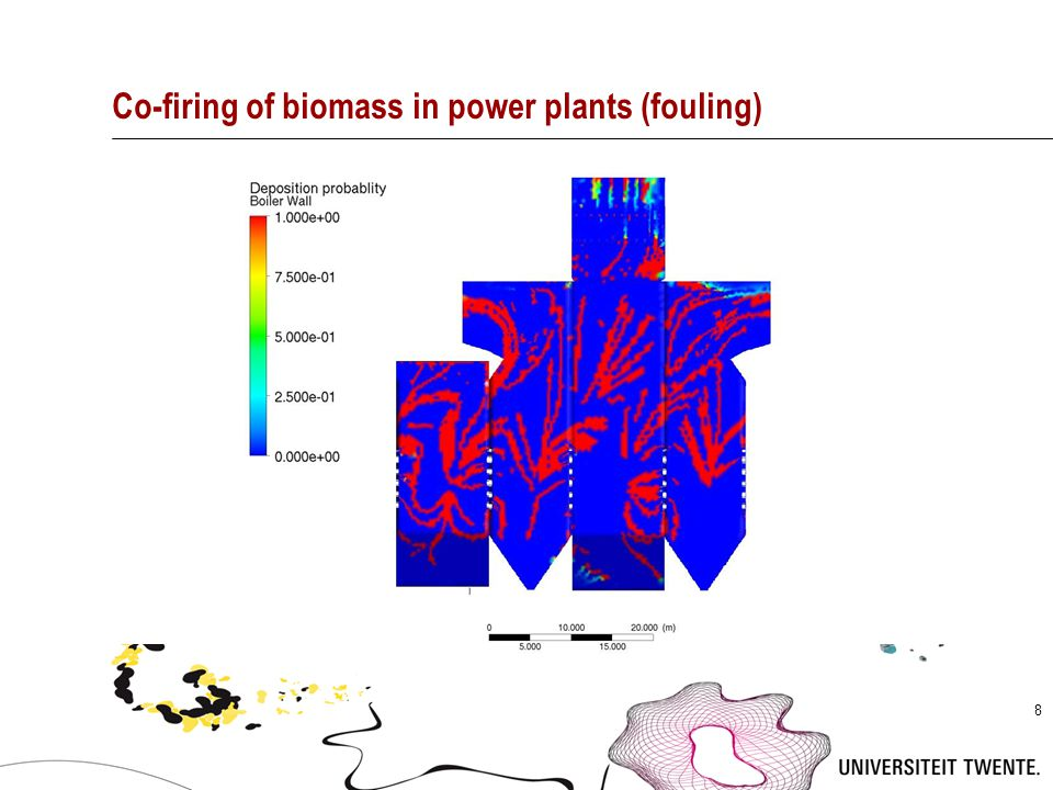 9 BioOxyfuel  Torrefied Biomass Combustion under Oxy-fuel Conditions in Coal Fired Power Plants  Combustion characteristics  Drop Tube Furnace Sponsors: STW, NVV, TSA, KEMA