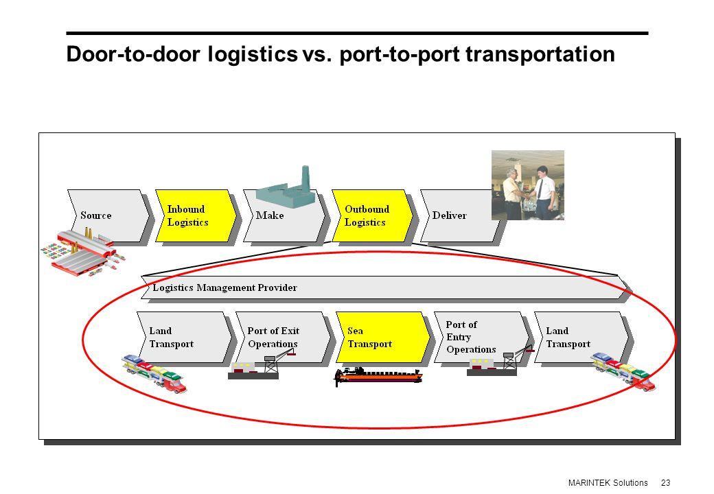 23MARINTEK Solutions Door-to-door logistics vs.