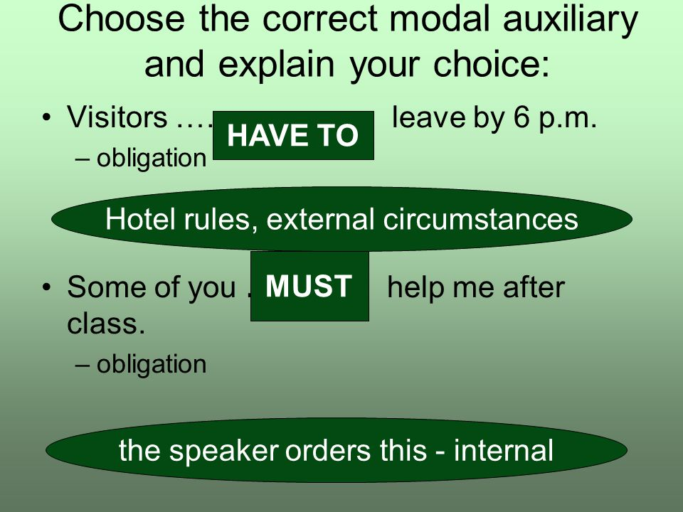 Choose the correct modal auxiliary and explain your choice: Visitors ……… leave by 6 p.m. –obligation Some of you … …… help me after class. –obligation