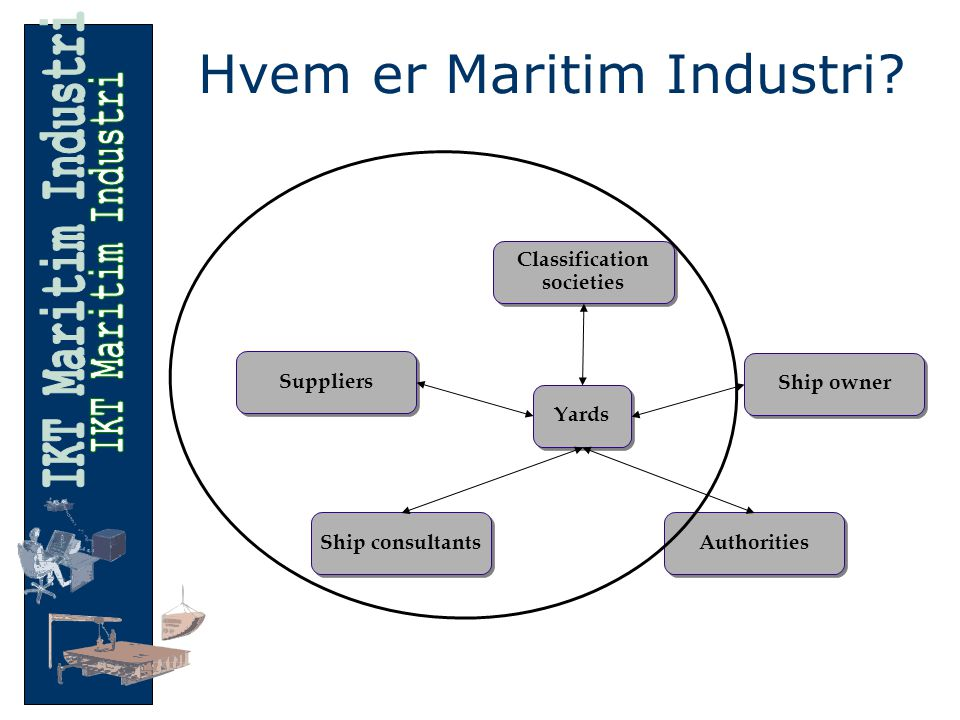 Hvem er Maritim Industri.