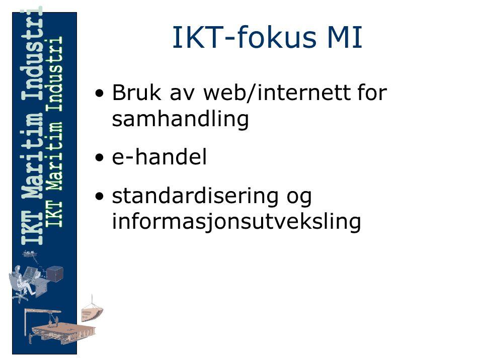 IKT-fokus MI Bruk av web/internett for samhandling e-handel standardisering og informasjonsutveksling