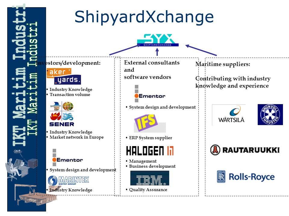 Logistics (suppliers) Procurement (shipyard) Focus on procurement Contract signed time Sales (shipyard) Technical spec.