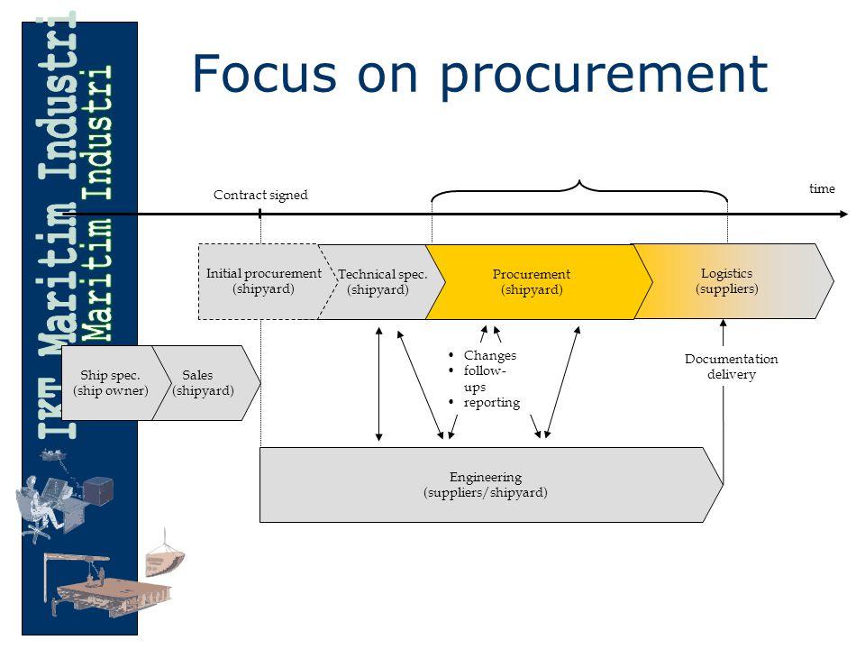 Core procurement process