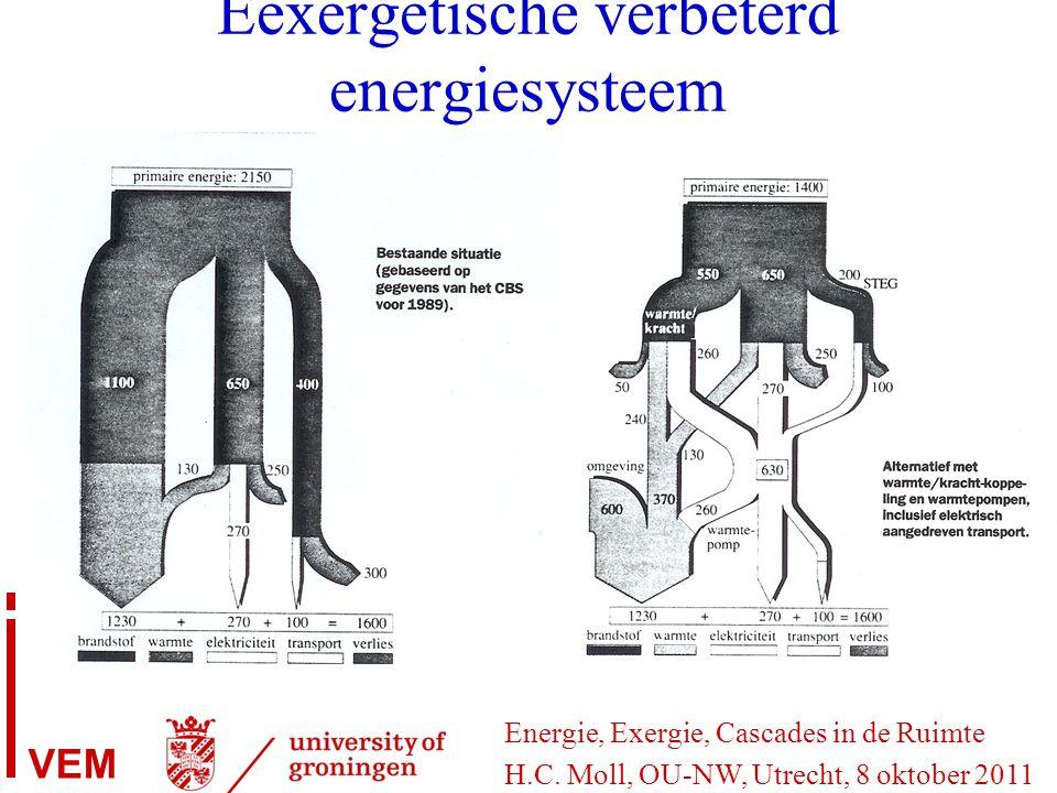 Energie, Exergie, Cascades in de Ruimte H.C.