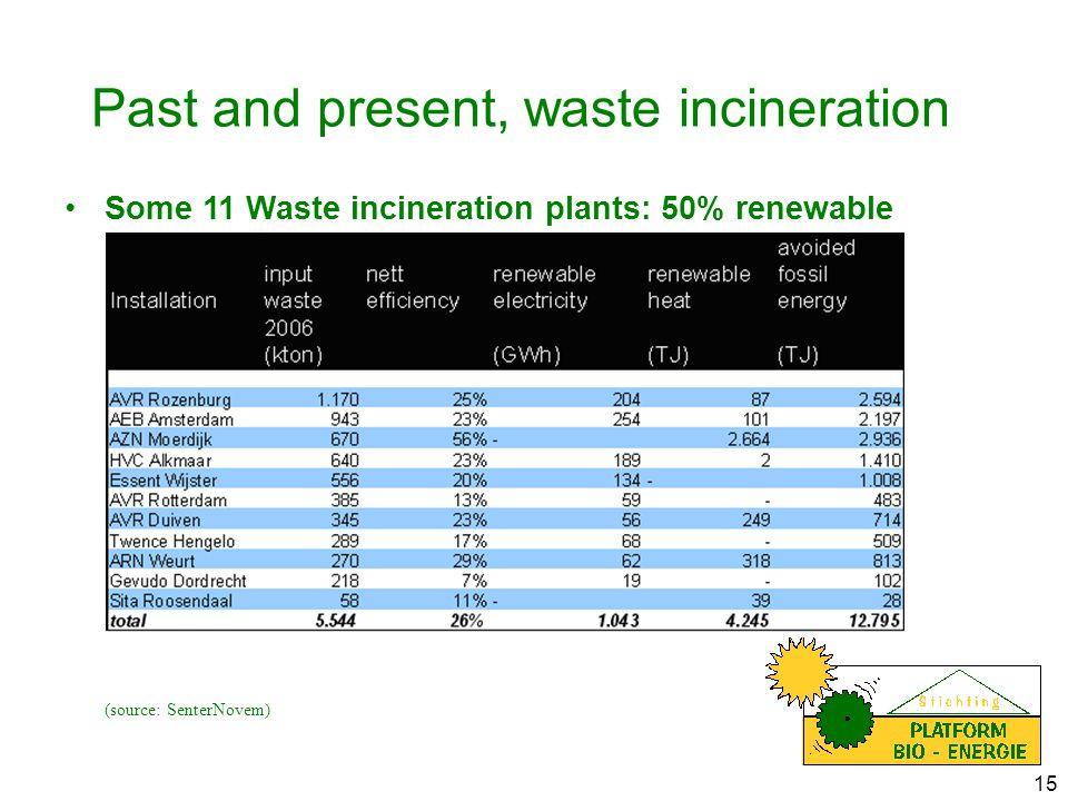 15 Past and present, waste incineration Some 11 Waste incineration plants: 50% renewable (source: SenterNovem)