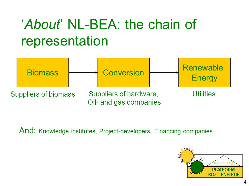 4 'About' NL-BEA: the chain of representation BiomassConversion Renewable Energy Suppliers of biomass Suppliers of hardware, Oil- and gas companies Utilities And: Knowledge institutes, Project-developers, Financing companies