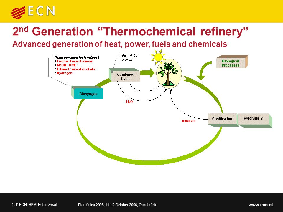 (11) ECN–BKM, Robin Zwart Biorefinica 2006, 11-12 October 2006, Osnabrück www.ecn.nl Advanced generation of heat, power, fuels and chemicals 2 nd Generation Thermochemical refinery Pyrolysis