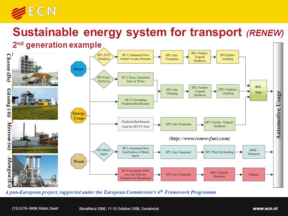 (13) ECN–BKM, Robin Zwart Biorefinica 2006, 11-12 October 2006, Osnabrück www.ecn.nl Sustainable energy system for transport (RENEW) 2 nd generation example (http://www.renew-fuel.com) A pan-European project, supported under the European Commission's 6 th Framework Programme Choren (De) Güssing (At) Mörrom (se) Abengoa (Es)