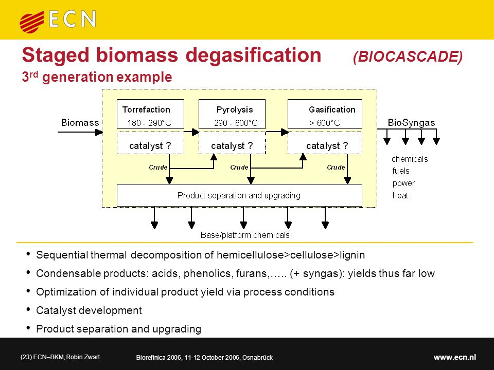 (23) ECN–BKM, Robin Zwart Biorefinica 2006, 11-12 October 2006, Osnabrück www.ecn.nl Staged biomass degasification (BIOCASCADE) 3 rd generation example Sequential thermal decomposition of hemicellulose>cellulose>lignin Condensable products: acids, phenolics, furans,…..