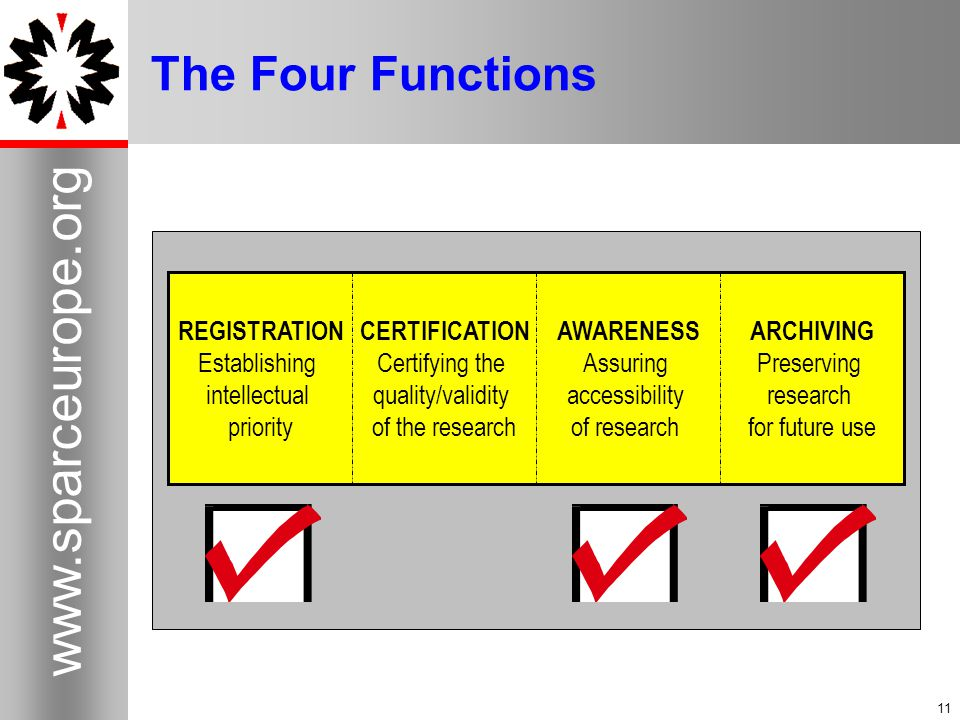 11 www.sparceurope.org 11 The Four Functions ARCHIVING Preserving research for future use AWARENESS Assuring accessibility of research CERTIFICATION Certifying the quality/validity of the research REGISTRATION Establishing intellectual priority