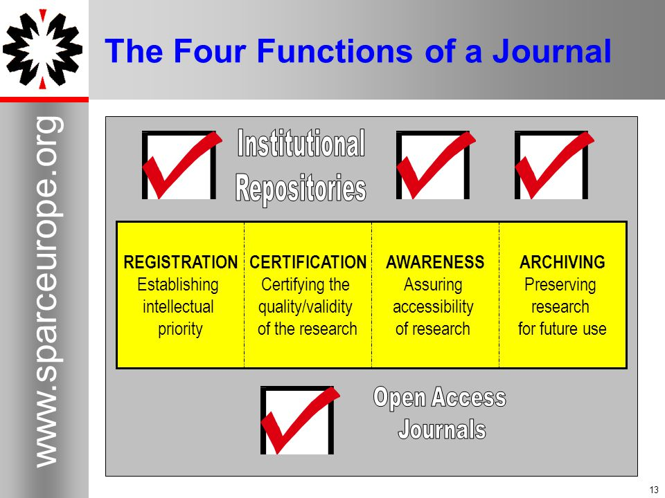 13 www.sparceurope.org 13 The Four Functions of a Journal ARCHIVING Preserving research for future use AWARENESS Assuring accessibility of research CERTIFICATION Certifying the quality/validity of the research REGISTRATION Establishing intellectual priority