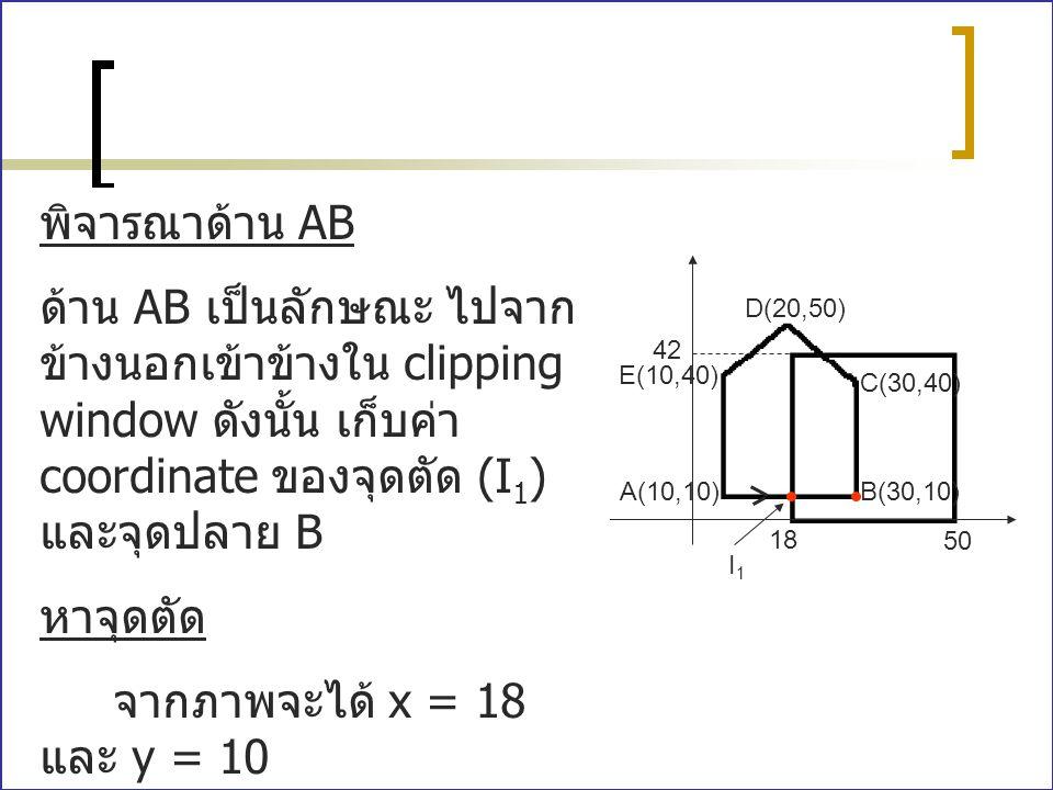 A(10,10)B(30,10) C(30,40) E(10,40) D(20,50) 18 50 42 พิจารณาด้าน AB ด้าน AB เป็นลักษณะ ไปจาก ข้างนอกเข้าข้างใน clipping window ดังนั้น เก็บค่า coordin