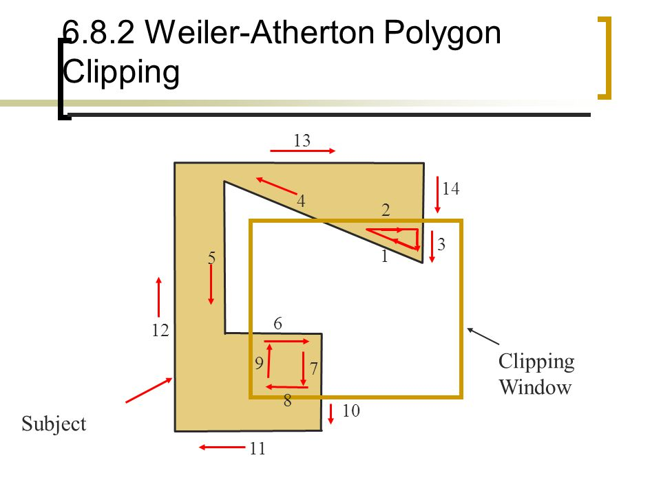 6.8.2 Weiler-Atherton Polygon Clipping 13 11 12 6 5 4 14 3 2 7 9 8 10 1 Clipping Window Subject