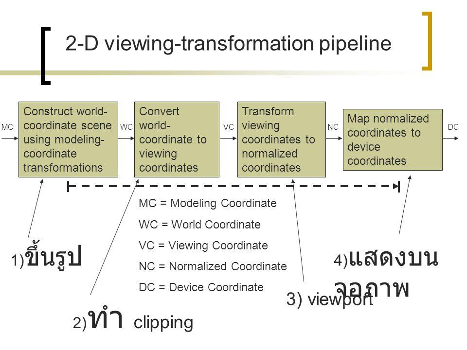 Construct world- coordinate scene using modeling- coordinate transformations Convert world- coordinate to viewing coordinates Transform viewing coordi