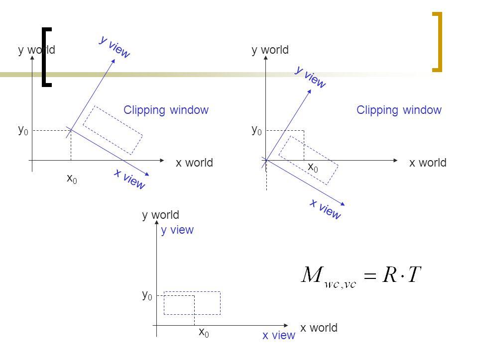 x world y world x view y view Clipping window x0x0 y0y0 x world y world x view y view Clipping window x0x0 y0y0 x world y world x view y view x0x0 y0y