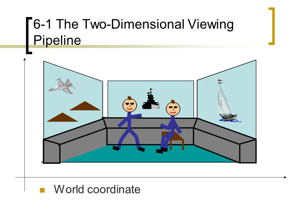 6-1 The Two-Dimensional Viewing Pipeline World coordinate