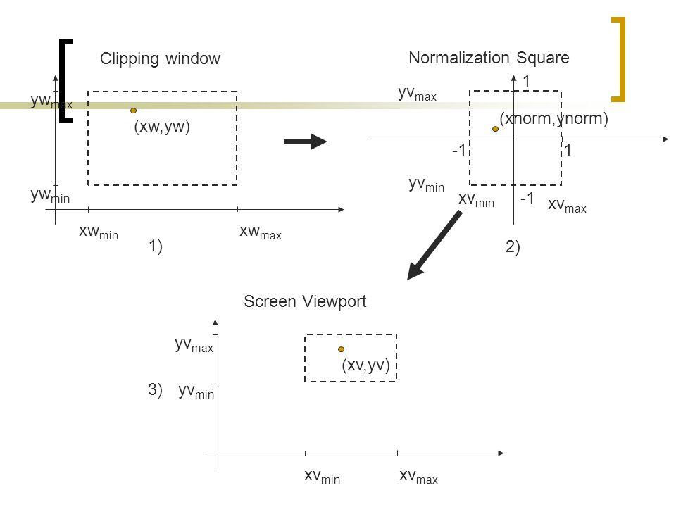 Clipping window xw max xw min yw min yw max Normalization Square (xw,yw) (xnorm,ynorm) Screen Viewport xv max xv min yv min yv max (xv,yv) 1 1 1) 2) 3