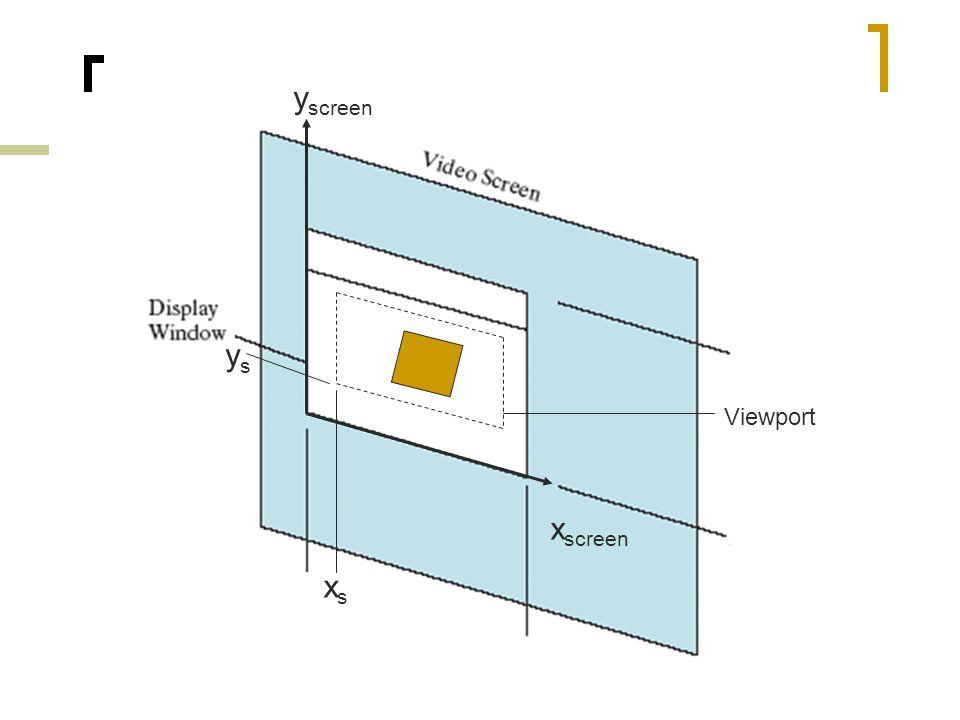 x screen y screen Viewport xsxs ysys