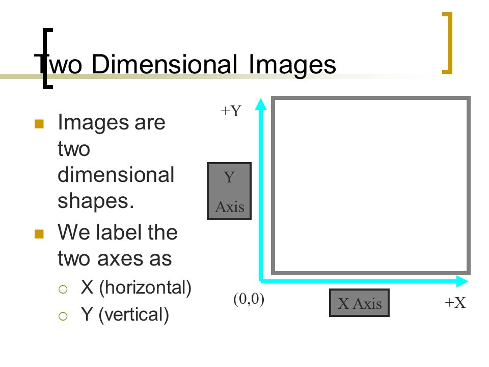 Two Dimensional Images Images are two dimensional shapes. We label the two axes as  X (horizontal)  Y (vertical) X Axis Y Axis (0,0) +X +Y