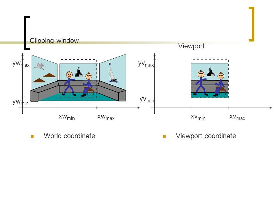 Clipping window xw max xw min yw min yw max World coordinate Viewport xv max xv min yv min yv max Viewport coordinate