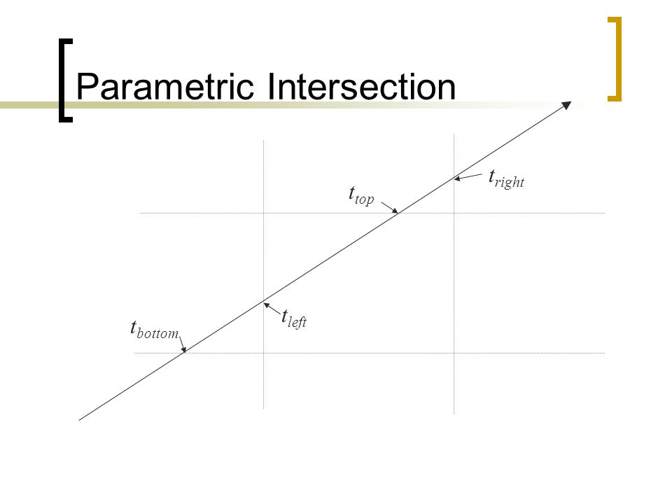 Parametric Intersection t bottom t left t top t right
