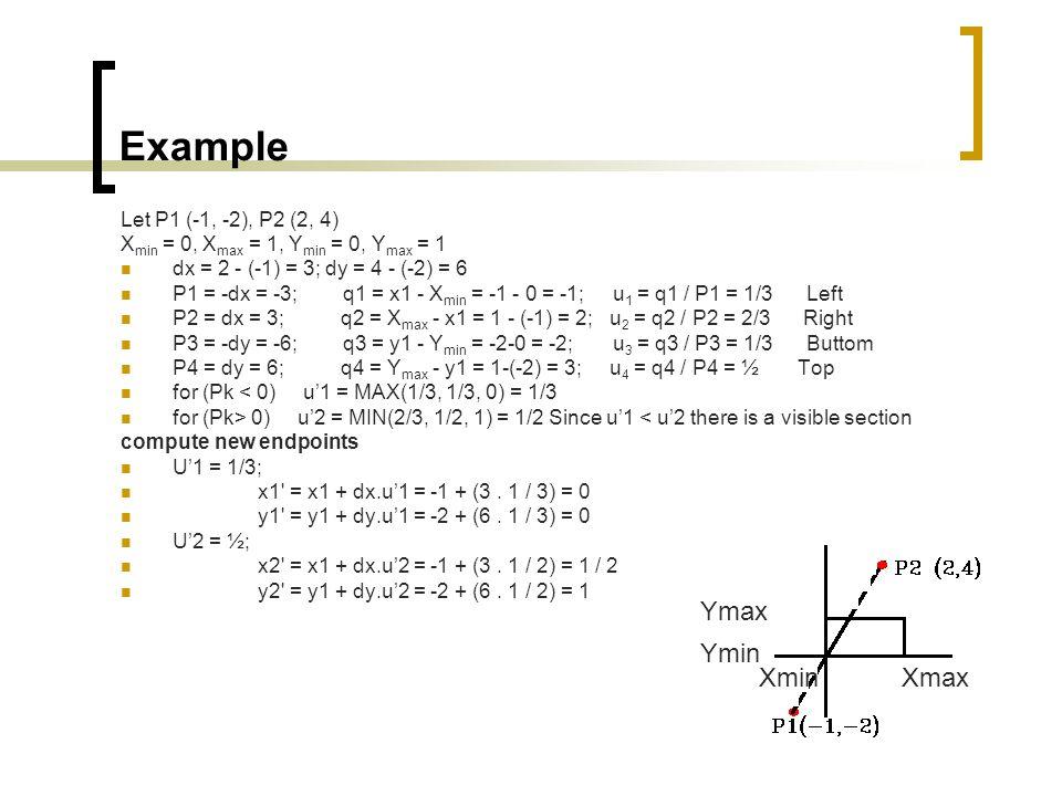 Example Let P1 (-1, -2), P2 (2, 4) X min = 0, X max = 1, Y min = 0, Y max = 1 dx = 2 - (-1) = 3; dy = 4 - (-2) = 6 P1 = -dx = -3; q1 = x1 - X min = -1