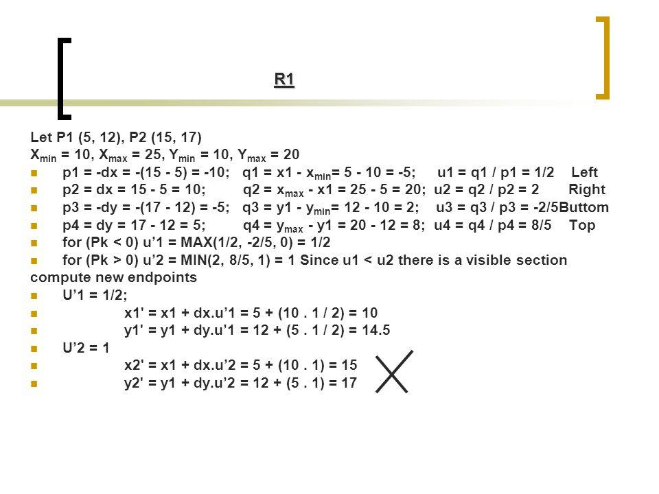 Let P1 (5, 12), P2 (15, 17) X min = 10, X max = 25, Y min = 10, Y max = 20 p1 = -dx = -(15 - 5) = -10; q1 = x1 - x min = 5 - 10 = -5; u1 = q1 / p1 = 1