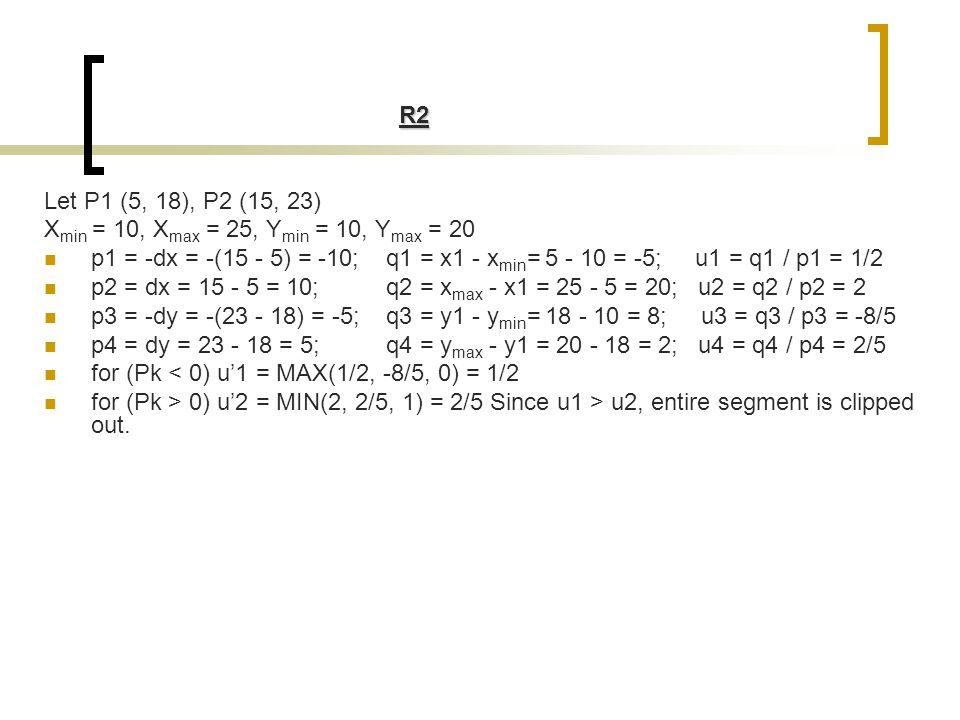 Let P1 (5, 18), P2 (15, 23) X min = 10, X max = 25, Y min = 10, Y max = 20 p1 = -dx = -(15 - 5) = -10; q1 = x1 - x min = 5 - 10 = -5; u1 = q1 / p1 = 1