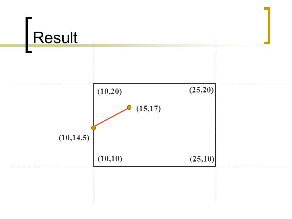 Result (10,10) (10,20) (25,10) (25,20) (15,17) (10,14.5)