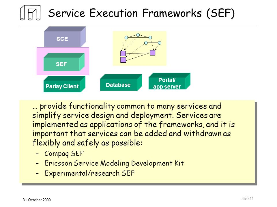 31 October 2000 slide11 Service Execution Frameworks (SEF) … provide functionality common to many services and simplify service design and deployment.