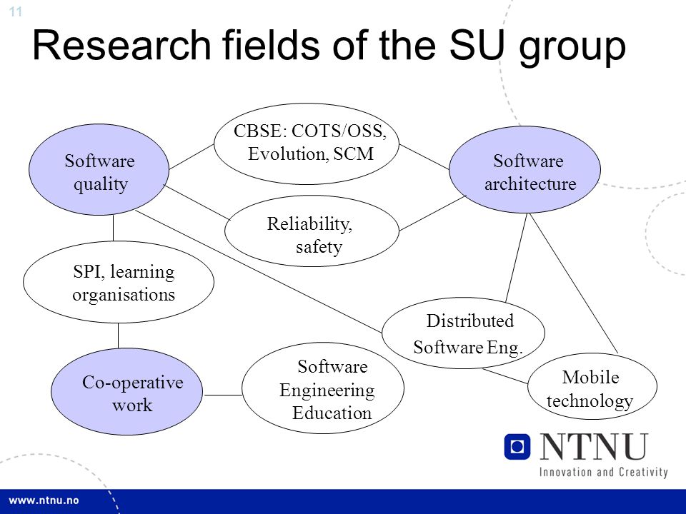 11 Research fields of the SU group Distributed Software Eng.