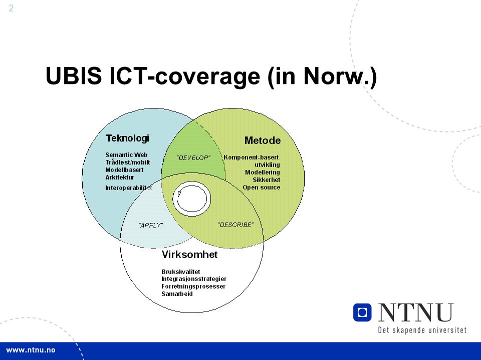 2 UBIS ICT-coverage (in Norw.)