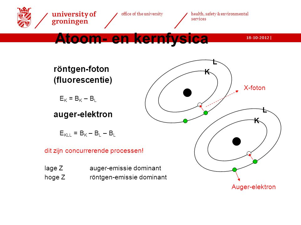   office of the university health, safety & environmental services 18-10-2012 Atoom- en kernfysica  röntgen-foton (fluorescentie) E K = B K – B L  a