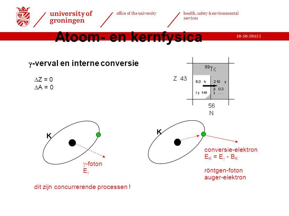   office of the university health, safety & environmental services 18-10-2012 Atoom- en kernfysica   -verval en interne conversie  Z = 0  A = 0 di