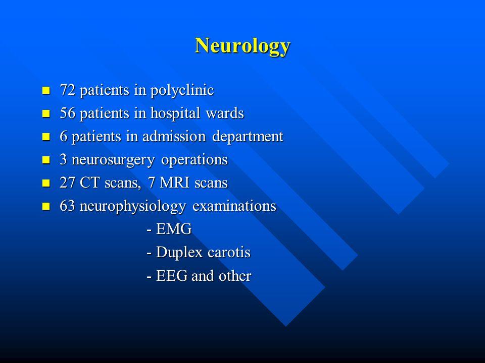 Neurology 72 patients in polyclinic 72 patients in polyclinic 56 patients in hospital wards 56 patients in hospital wards 6 patients in admission department 6 patients in admission department 3 neurosurgery operations 3 neurosurgery operations 27 CT scans, 7 MRI scans 27 CT scans, 7 MRI scans 63 neurophysiology examinations 63 neurophysiology examinations - EMG - EMG - Duplex carotis - Duplex carotis - EEG and other - EEG and other