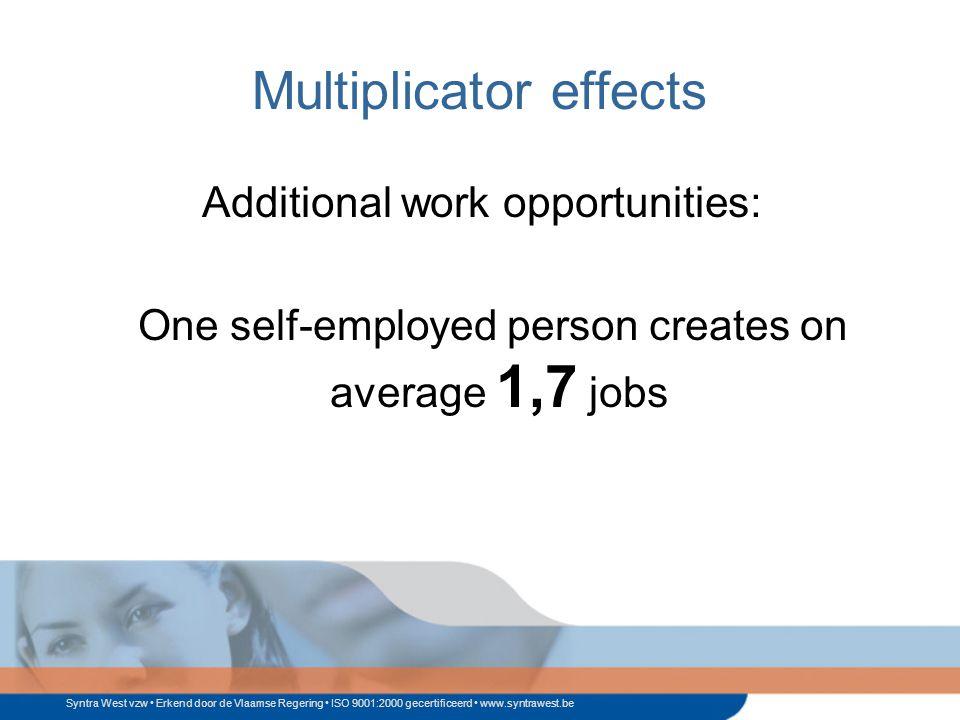 Syntra West vzw Erkend door de Vlaamse Regering ISO 9001:2000 gecertificeerd www.syntrawest.be Multiplicator effects Additional work opportunities: One self-employed person creates on average 1,7 jobs