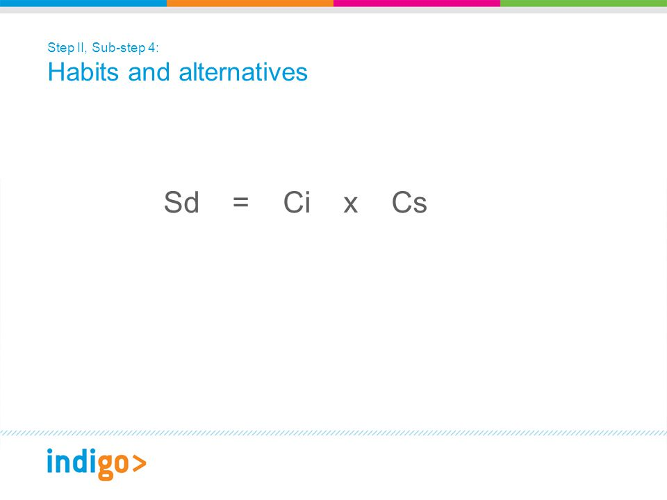 Step II, Sub-step 4: Habits and alternatives Sd = Ci x Cs