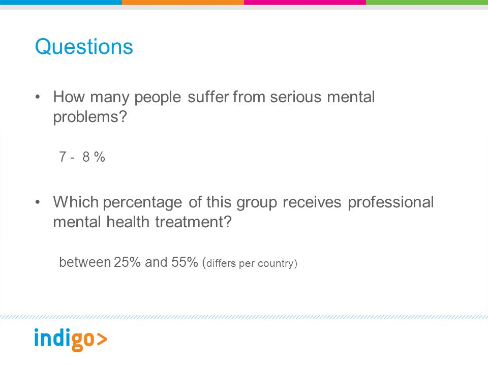 Questions How many people suffer from serious mental problems.