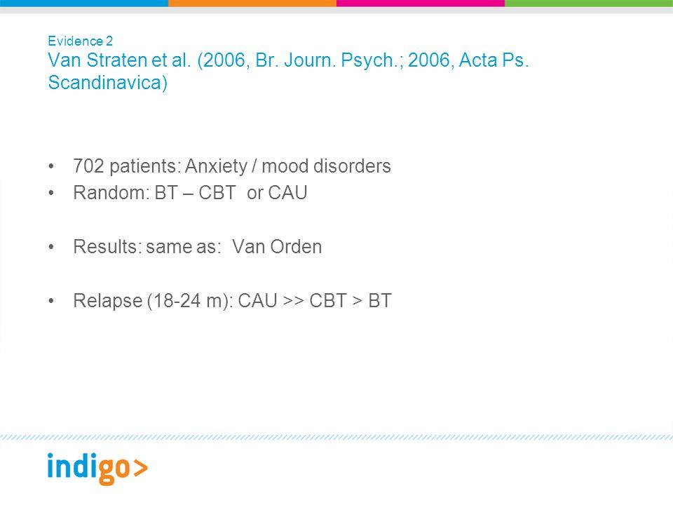 Evidence 2 Van Straten et al. (2006, Br. Journ. Psych.; 2006, Acta Ps.