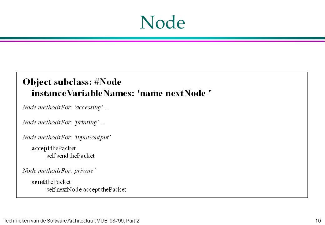 Technieken van de Software Architectuur, VUB '98-'99, Part 210 Node