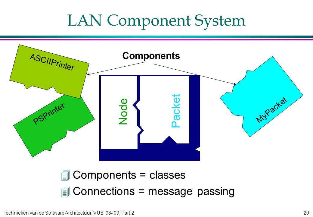 Technieken van de Software Architectuur, VUB '98-'99, Part 220 LAN Component System Node Packet PSPrinter ASCIIPrinter Components MyPacket 4Components = classes 4Connections = message passing