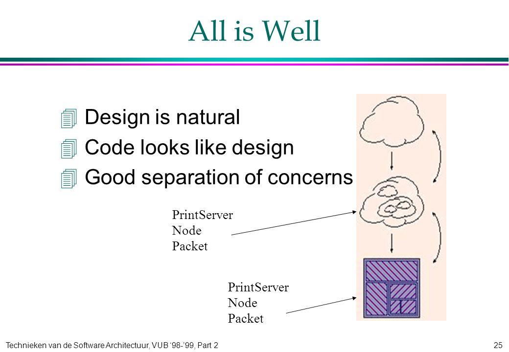 Technieken van de Software Architectuur, VUB '98-'99, Part 225 All is Well 4Design is natural 4Code looks like design 4Good separation of concerns PrintServer Node Packet PrintServer Node Packet